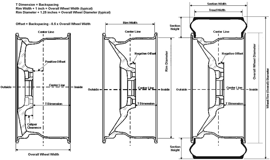 1969 Gt6 Wiring Diagram - Wiring Schematics Racer Triumph Spitfire Wiring Diagram on